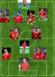 Leon's Wales XI