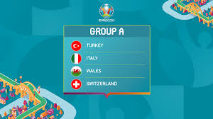Euro 2020 Group A